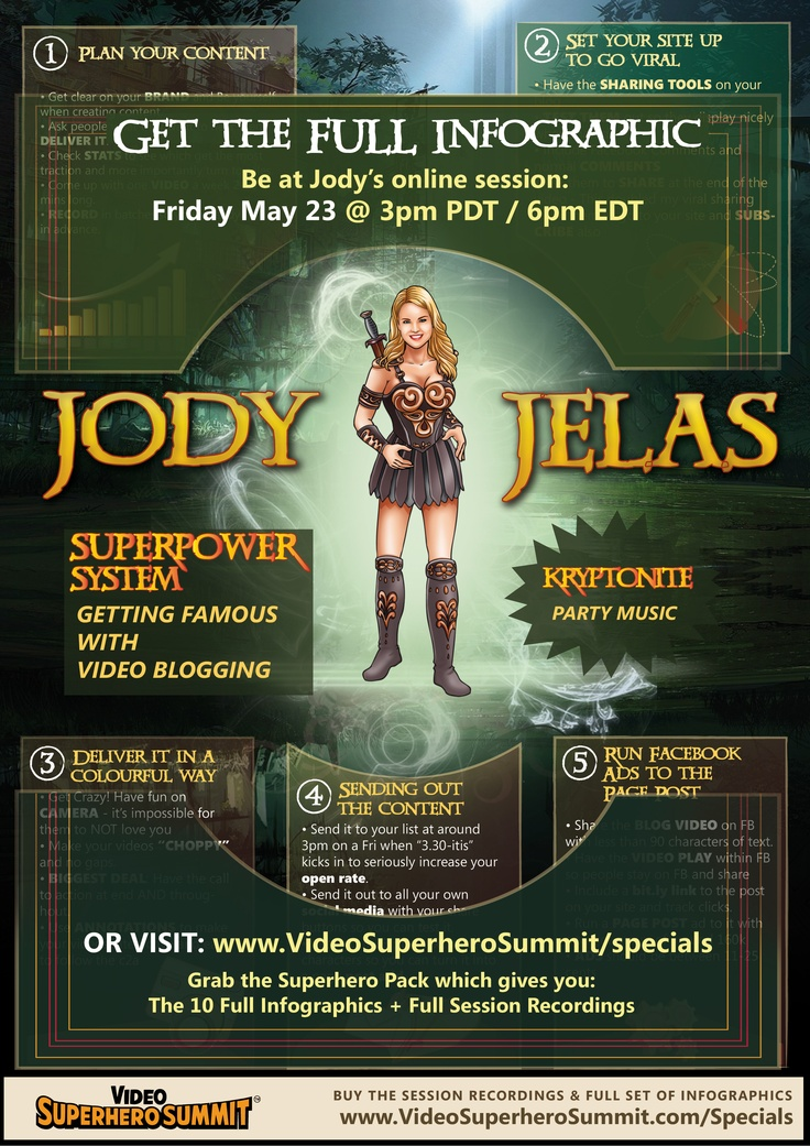Jody Jelas shares how to create fame fast with video blogging at the upcoming Video Superhero Summit. Learn more at http://www.videosuperherosummit.com/