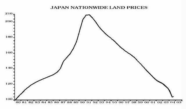 욕망과 혼돈의 기록 도쿄 1991 – KBS 스페셜