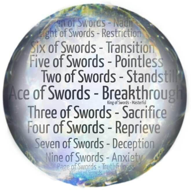 Tarot Catchwords for Minor Arcana - Swords