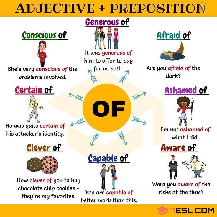 4683 best Matura z języka angielskiego images on Pinterest - assume vs presume