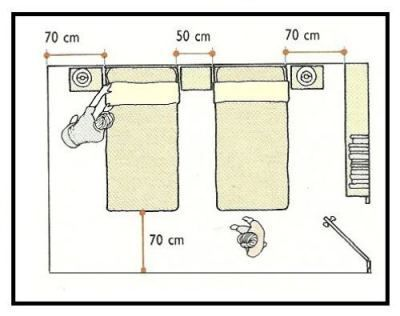 Spazi utili nei vani studio camere e bagno sono importanti per valutare le necessità di una famiglia prima della progettazione di un casa.