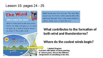 About The Earth ReadyGEN Lessons 14 - 16