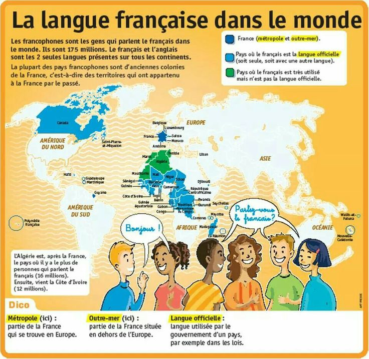 This is just for general information about where French is spoken in the world. #paysfrancophones