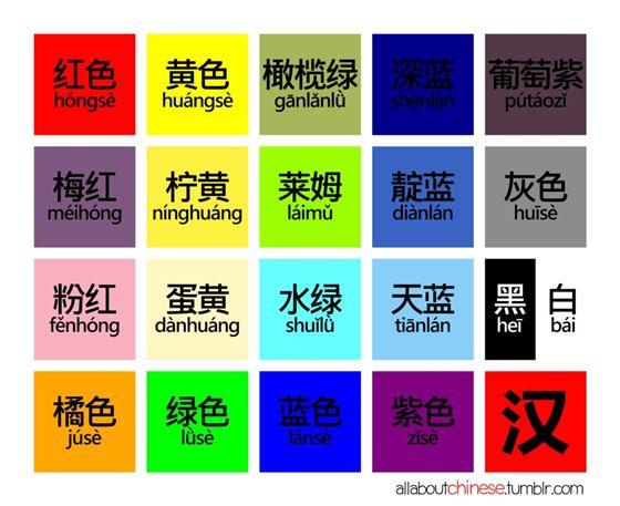 Mandarin Chinese - Wikipedia