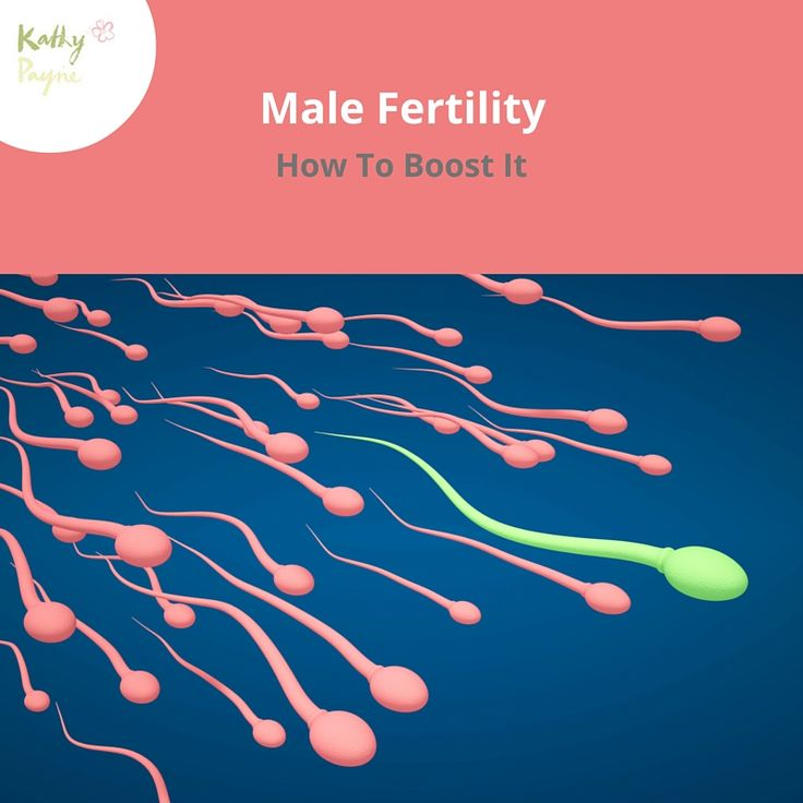 Sperm Traits And Male Fertility In Natural Populations In