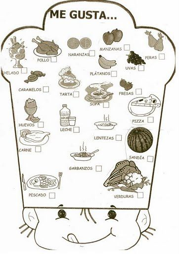 63 best food la comida images on pinterest spanish courses spanish lessons and spanish classroom. Black Bedroom Furniture Sets. Home Design Ideas