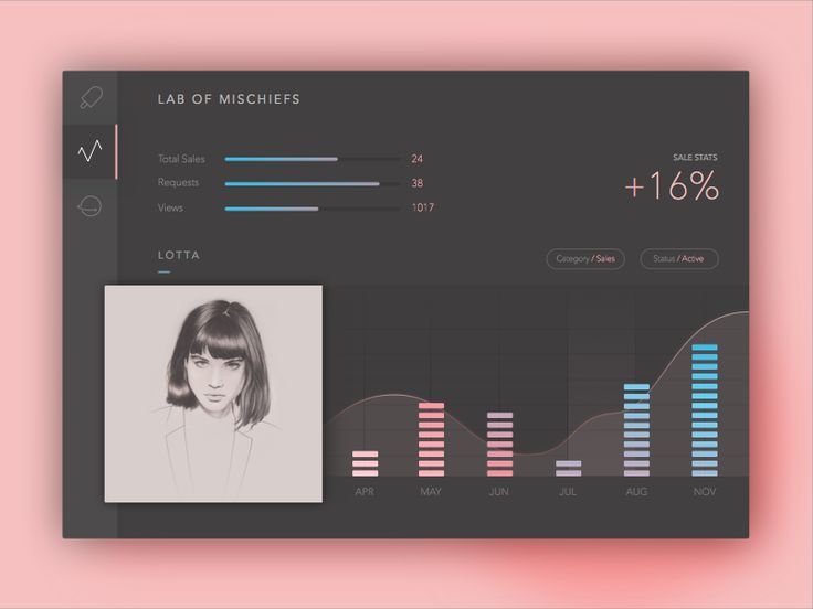 A dashboard that helps artists track sales of their artworks as well as  user requests and views.  I used an old pencil drawing of mine i made for my project Lab Of Mischiefs.  This is part of UI B...