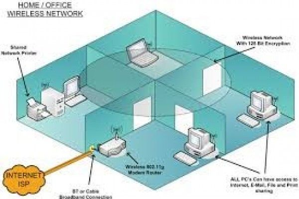 Contact us 0556789741 if you're looking for IT technician to setup wifi router installation and wifi extender booster Home Villa Office House setup in Dubai? Call us now 0556789741 We provide wifi ho