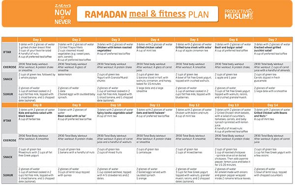 The Fasting and the Fit: 30-Day Ramadan Meal and Fitness Plan   ProductiveMuslim