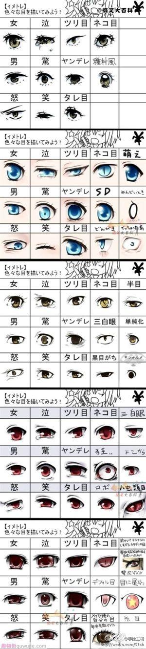 200种画眼睛的方法