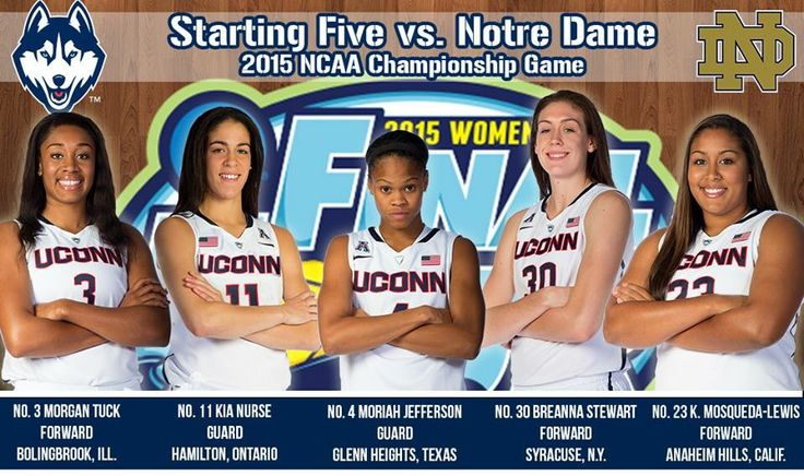 It's about to down Uconn womens basketball, Uconn