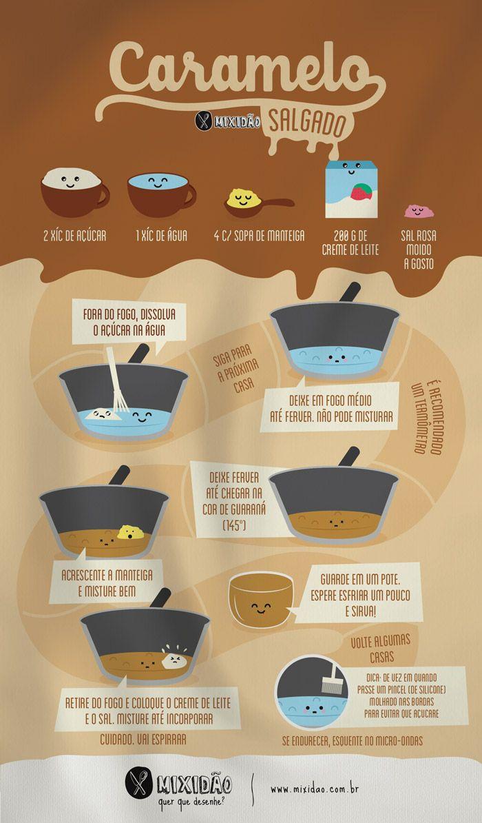 Receita ilustrada de Caramelo salgado. Aprenda de maneira simples, como preparar esse doce. Ingredientes: açúcar, água, manteiga, creme de leite e sal rosa