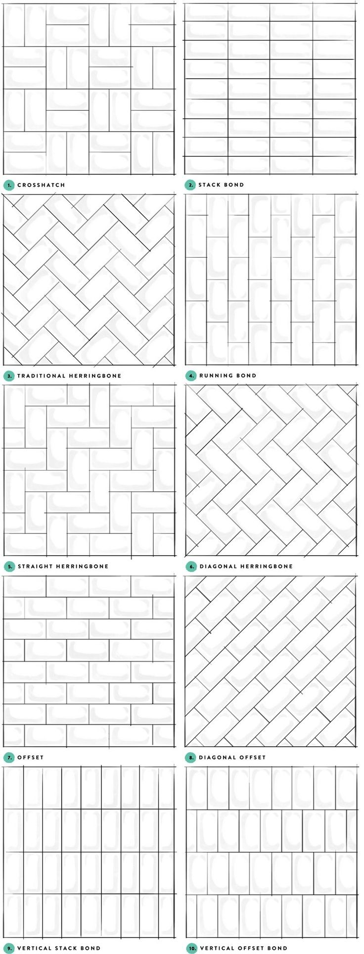 Best 25 Subway Tile Patterns Ideas On Pinterest