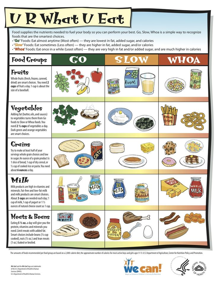 15 best Counting Calories images on Pinterest Food, Charts and Cook - food calorie chart