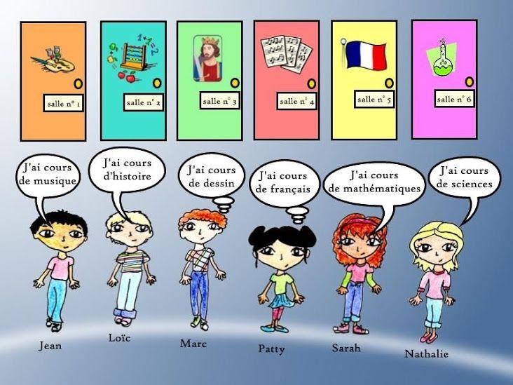 Connaissez-vous les noms de matières scolaires en français? Testez-vous et aidez quelques amis qui ne peuvent pas trouver leurs salles.