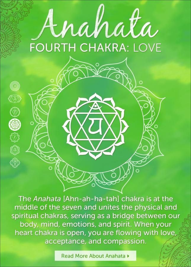 Fourth Chakra: Anahata https://chopra.infusionsoft.com/app/hostedEmail/41829385/74b1d8ea3efa5882?inf_contact_key=e65f93d7d6c7f517d638e4478ecd8adb9d0d3a4d299efbc0dabcd5f974b945f2