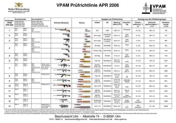 Franz Achleitner GMBH - Militärfahrzeuge - HMV SURVIVOR I - Informationen