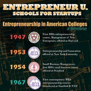 Entrepreneur U: Schools for Start Ups