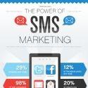 Infographie : Les vertus du SMS marketing