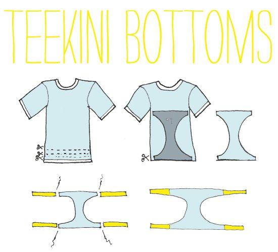 Justina Blakeney: DIY Bikini #2- Upcycled Teekini
