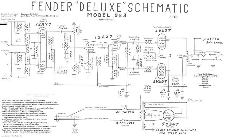 Schematic detail crossword wiring diagram portal the 188 best schema images on pinterest circuits guitar amp and rh pinterest co uk schematic detail briefly crossword clue schematic detail briefly malvernweather Images