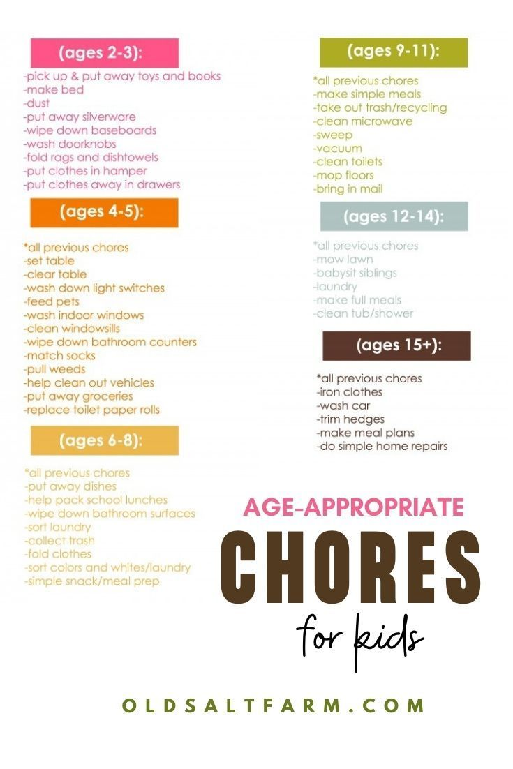 Why Our Kids Have Chores In 2021 Chores For Kids Chore List For Kids Age Appropriate Chores