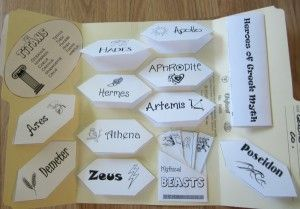Ancient Greek Deities lapbook