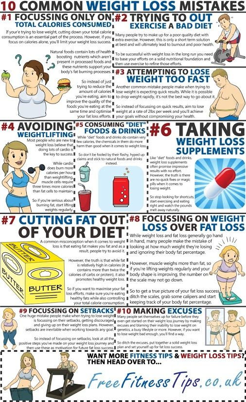 10 Common Weight Loss Mistakes   http://weight-loss-and-fitness-for-women.blogspot.com/