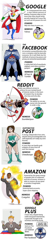 The Internet Justice League: Social Network, Internet Marketing, Social Media, Super Heroes, Socialmedia, Justice League, Tech Gadgets, Colleges Humor, Superhero