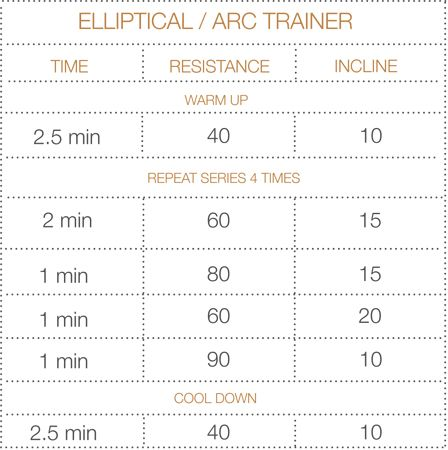 Elliptical/Arc Trainer interval routine