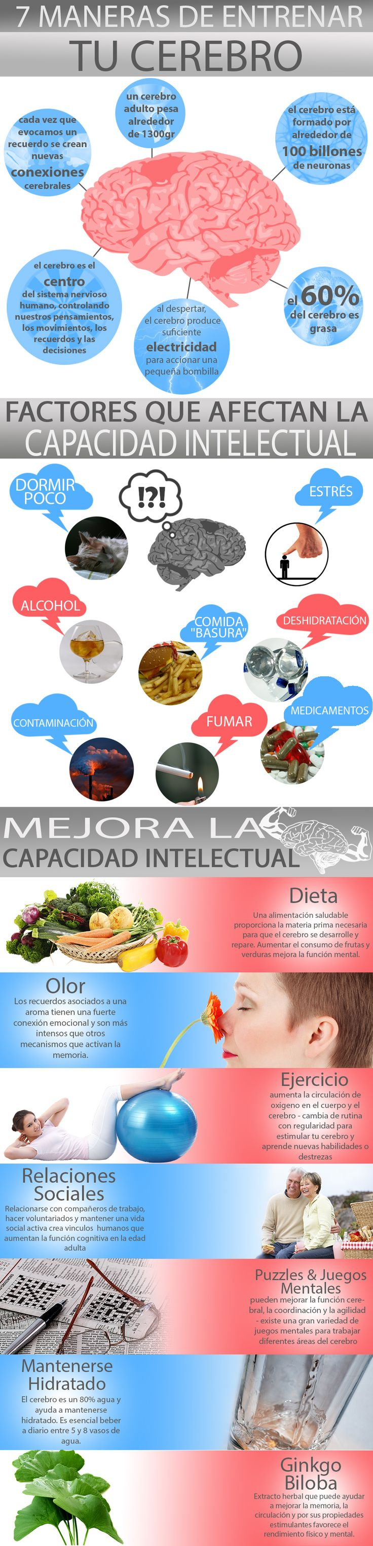 Una vez conocemos el cerebro y su funcionamiento. Existen diferentes formas de entrenarlo para mejorar o potenciar así sus capacidades. Infografía - 7 Maneras de entrenar tu cerebro. (2017). Simply Supplements. Retrieved 19 May 2017, from https://www.simplysupplements.es/articles/286/infografia-7-maneras-de-entrenar-tu-cerebro/
