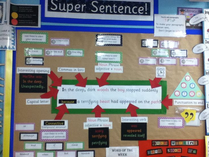 super sentence display school ks2 classroom classroom displays primary classroom displays. Black Bedroom Furniture Sets. Home Design Ideas