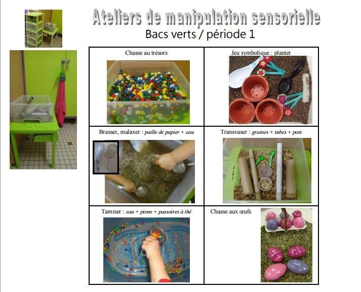 Voici un petit récapitulatif des ateliers de découverte sensorielle proposés à mes élèves pour ma période 1 (la chasse aux œufs est prévue la semaine prochaine). Toutes les semaines, j'ai proposé un « bac vert » différent (espace pour 2 élèves, voire...