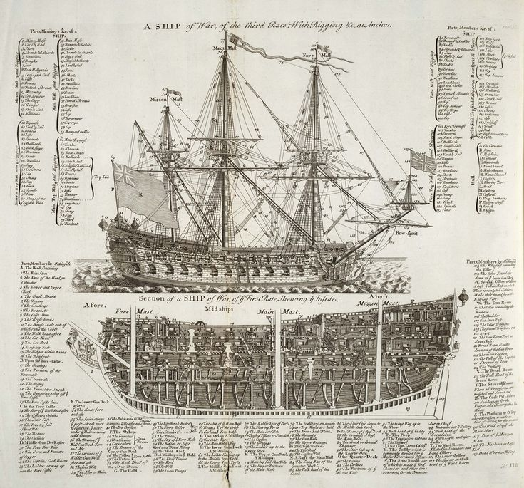 Shipbuilding industries developed to produce these much needed, and quite complicated vessels. http://joyfulmolly.wordpress.com/2007/10/27/resource-updated-molly-joyfuls-list-of-naval-and-historic-resources/