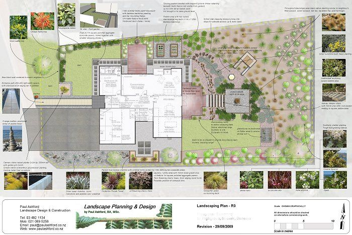 72 best images about drawing landscapes on pinterest for Site plan with landscape
