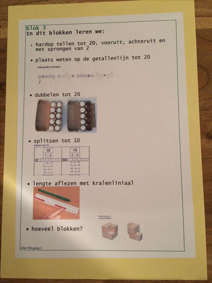 Blok 3, Alles Telt nieuwste versie, groep 3, doelenkaart per blok, om de leerdoelen voor de leerlingen, de ouders en jezelf inzichtelijk te maken. Ik kan je het bestand mailen in pdf, stuur je een mailtje aan: jufhesterindeklas@gmail.com? Dan stuur ik de gevraagde bestanden toe. Achtergrond is gekleurd karton 270 grams.