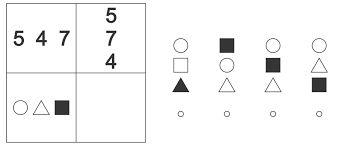 Stanford-Binet 5 Test: Long Standing Measure of Child Prodigy Status  | www.testingmom.com #Stanford-Binet IQ test