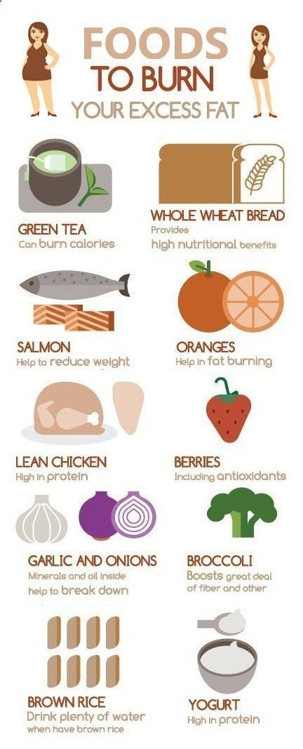 Diet plan to gain weight in 1 month image 7