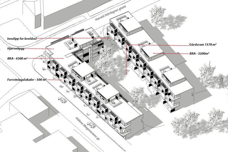 Ladebyhagen (2012) – ARC arkitekter