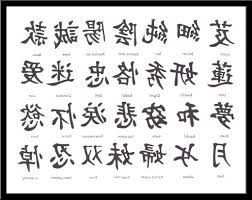 Image result for chinese abcd letters