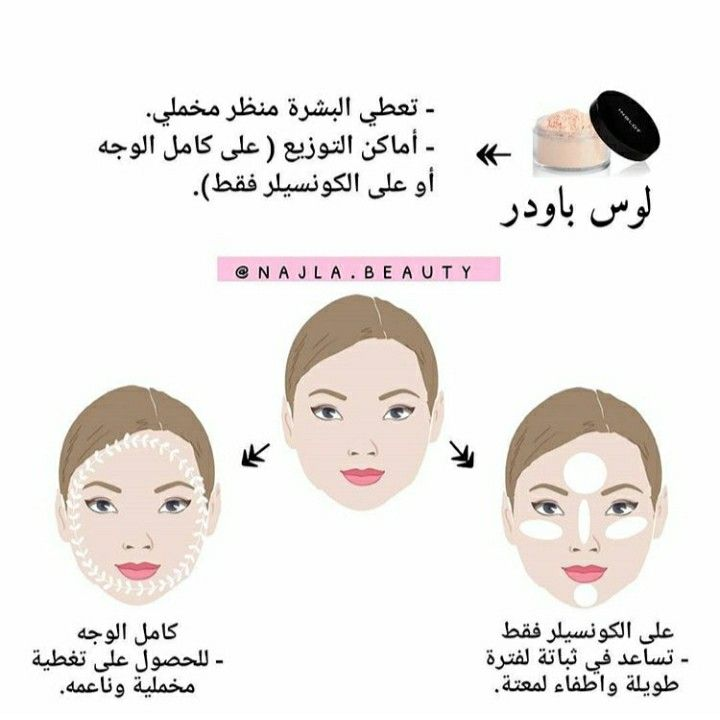 Pin By Syeℓma ۦ On مكياج الطريقة الصحيحة لاستخدامه ا عناية بالبشرة Face Contouring Make Up Face