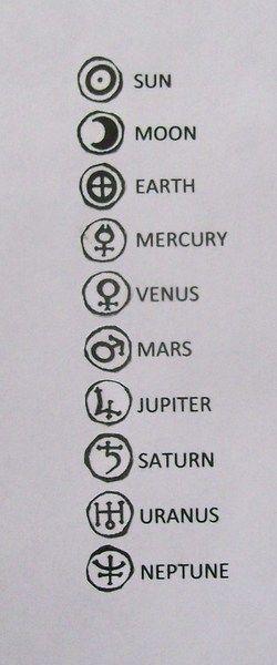 Symbols in a circle, out of individual circles. Shoulder?