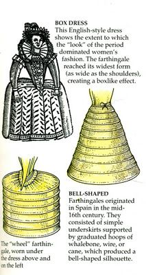 Costume History: Tudor and Elizabethan Fashion