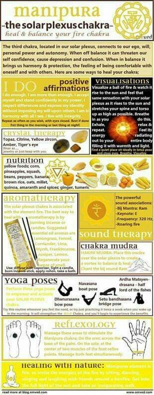 The solar plexus Chakra, do it! what it means, reflexology and how to. Healing energy