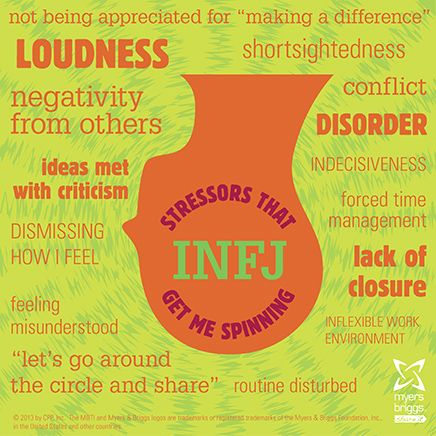 Stressors that get me spinning: check out this INFJ stress head!