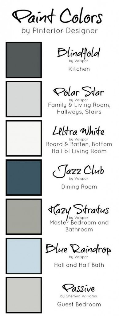 Every Room of the house paint color ideas. Whole house paint color. Valspar Blindfold. Valspar Polar Star. Valspar Ultra White. Valspar Jazz Club. Valspar Hazy Stratus. Valspar Blue Raindrop. Sherwin Williams Passive. Via Pinterior Designer.