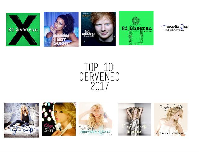 What was I listening in July 2017? Check it out! If you don't understand czech please use the translator on the right side. Thank you♥