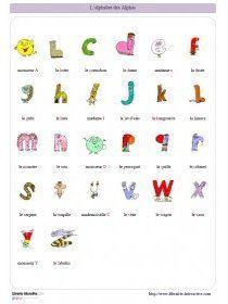 Librairie-Interactive - L'alphabet des Alphas (référent)