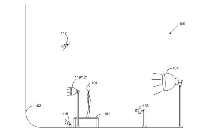 US Patent Office Grants 'Photography Against A White Background' Patent To Amazon / um, what?