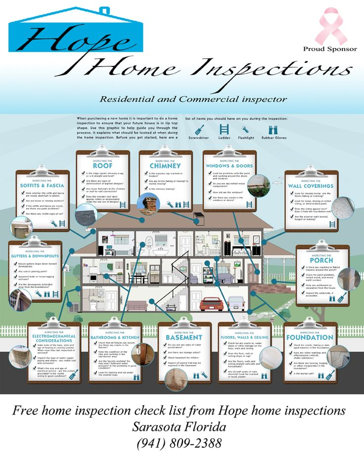 25 best ideas about home inspection on pinterest first